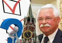 Какие перспективы у Руцкого на выборах?